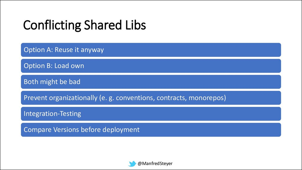 @ManfredSteyer Conflicting Shared Libs Option A...