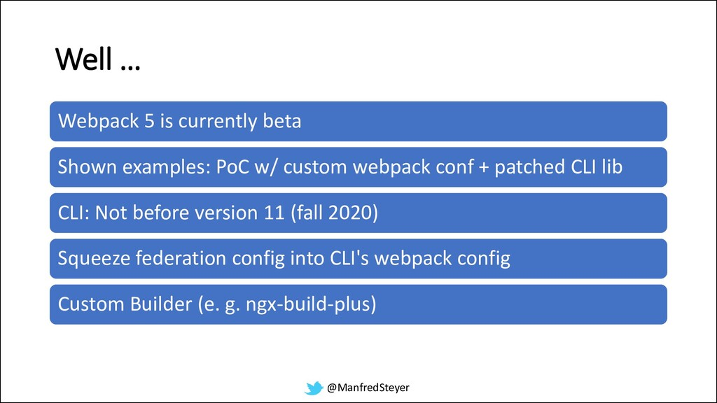 @ManfredSteyer Well … Webpack 5 is currently be...
