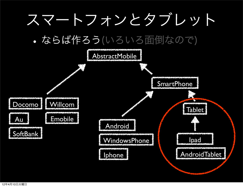 εϚʔτϑΥϯͱλϒϨοτ wͳΒ࡞Ζ͏ ͍Ζ͍Ζ໘ͳͷͰ  AbstractMobile...