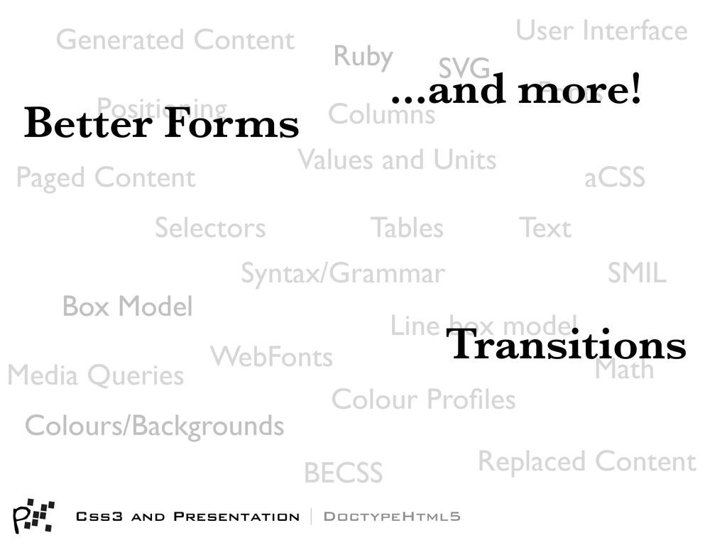 Syntax/Grammar Selectors Values and Units Box M...