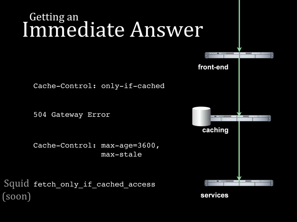 services front-end caching Getting	