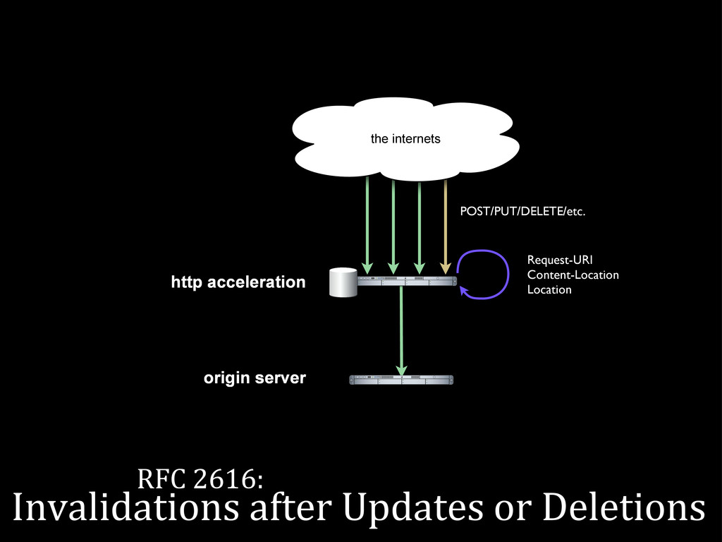 RFC	
