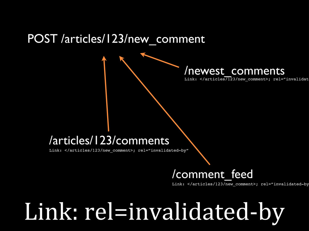 Link:	