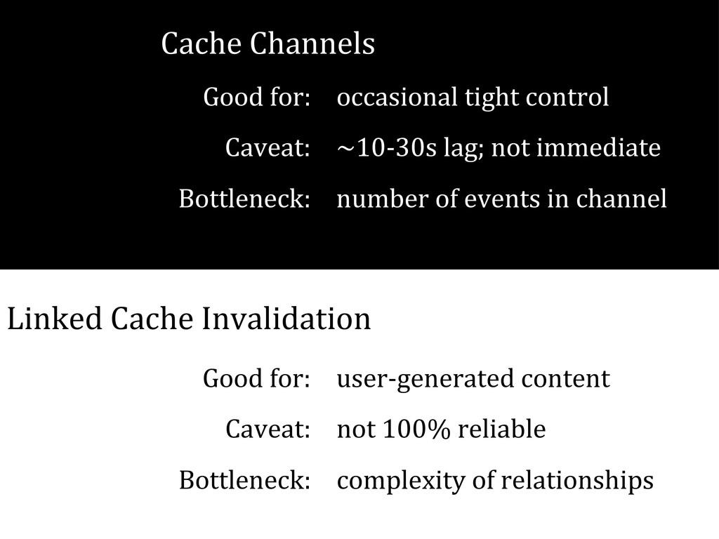 Cache Channels Linked Cache Invalidati...
