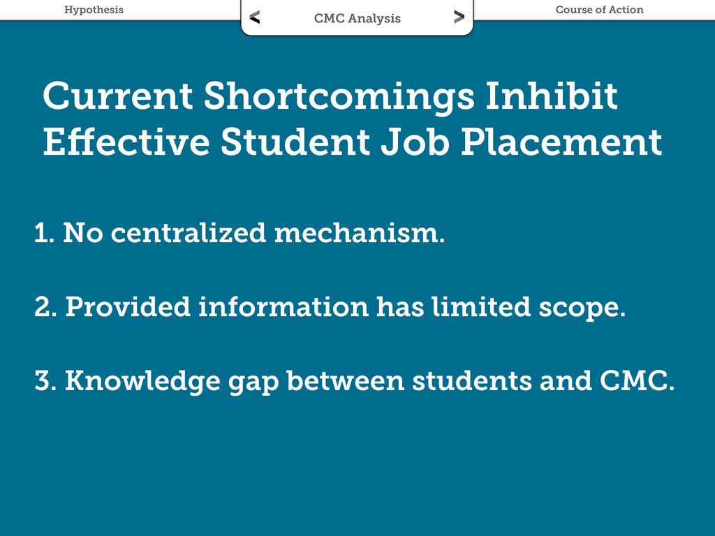 Current Shortcomings Inhibit Effective Student J...