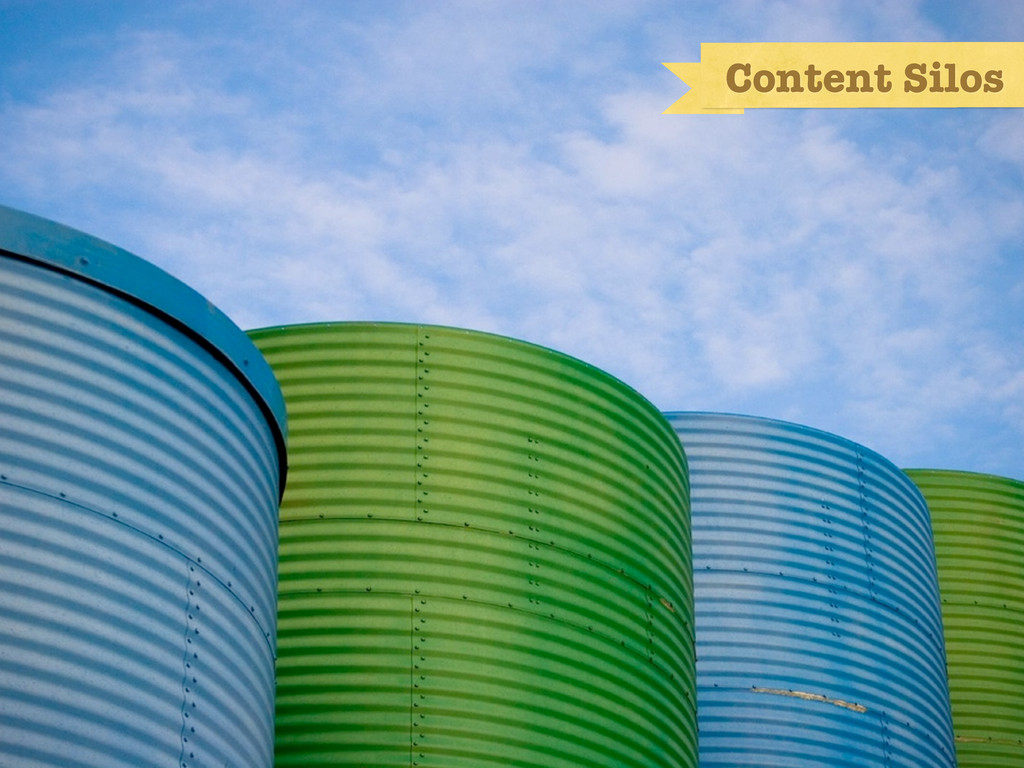 24-7 access, two way Content Silos