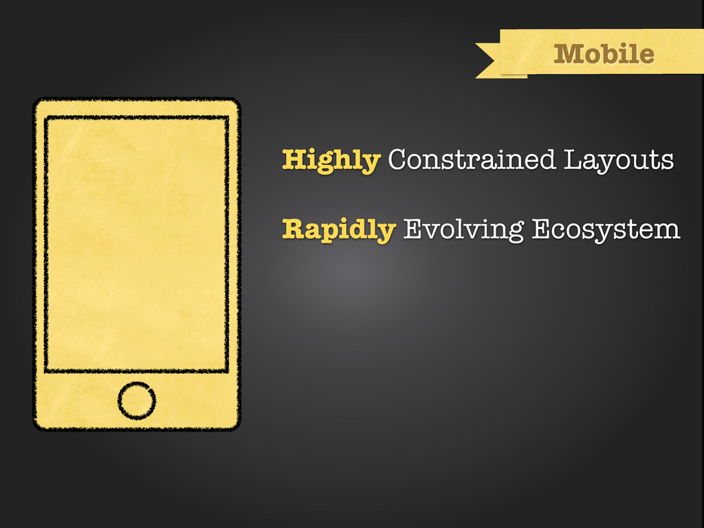 Highly Constrained Layouts Rapidly Evolving Eco...