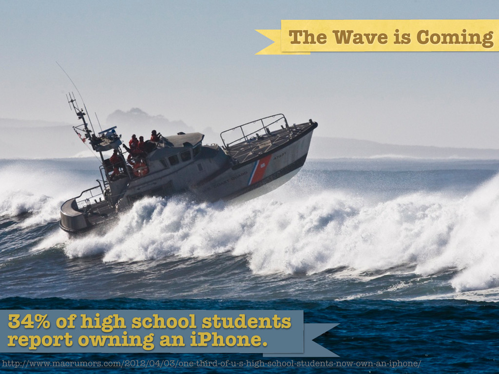 The Wave is Coming http://www.macrumors.com/201...