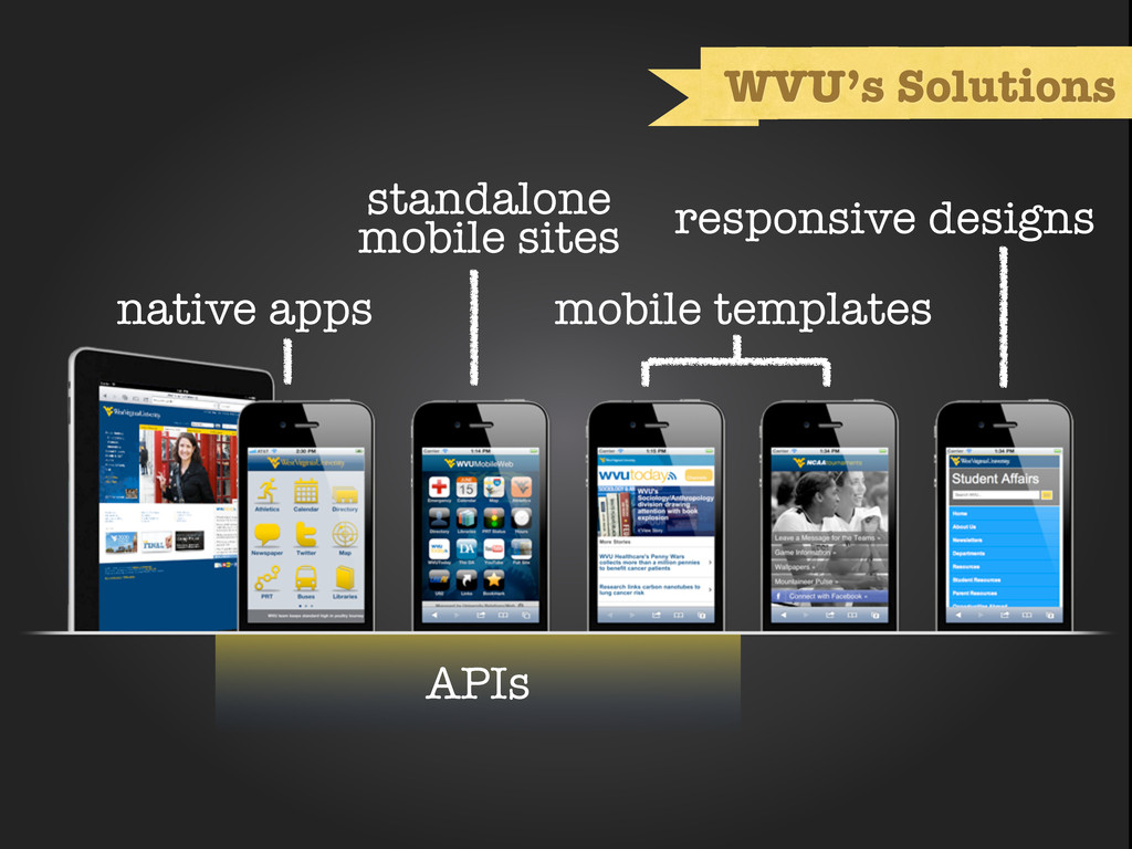 native apps standalone mobile sites mobile temp...
