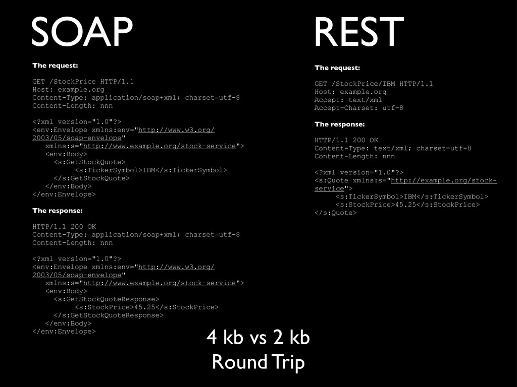 SOAP The request: GET /StockPrice HTTP/1.1 Host...