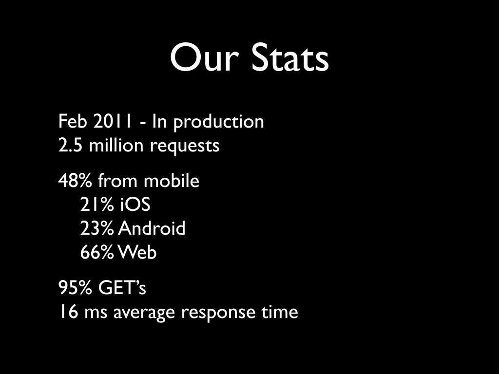 Our Stats Feb 2011 - In production 2.5 million ...