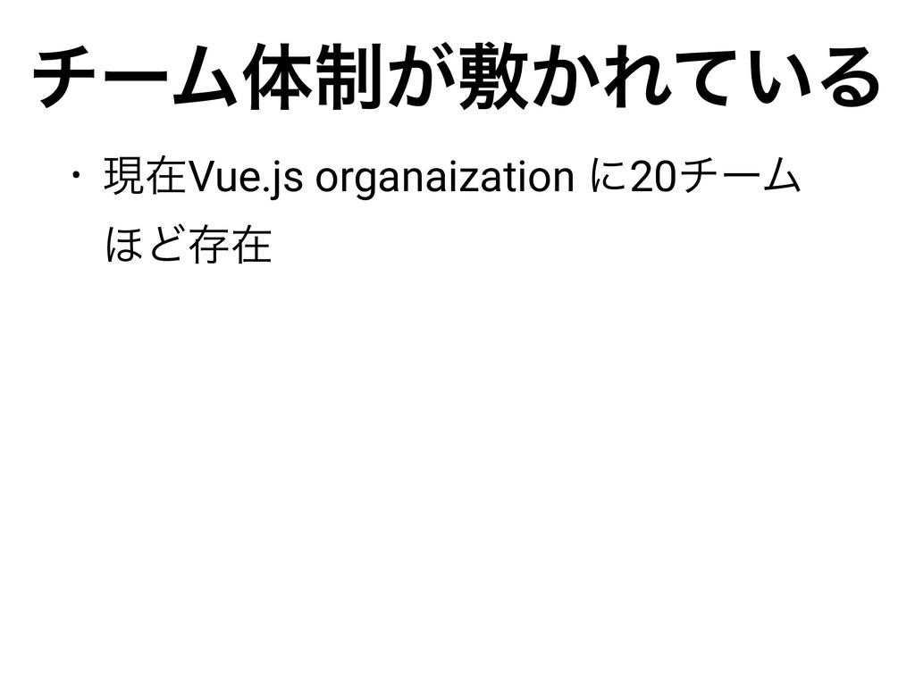 • ݱࡏVue.js organaization ʹ20νʔϜ ΄Ͳଘࡏ νʔϜମ੍͕ෑ͔Εͯ...