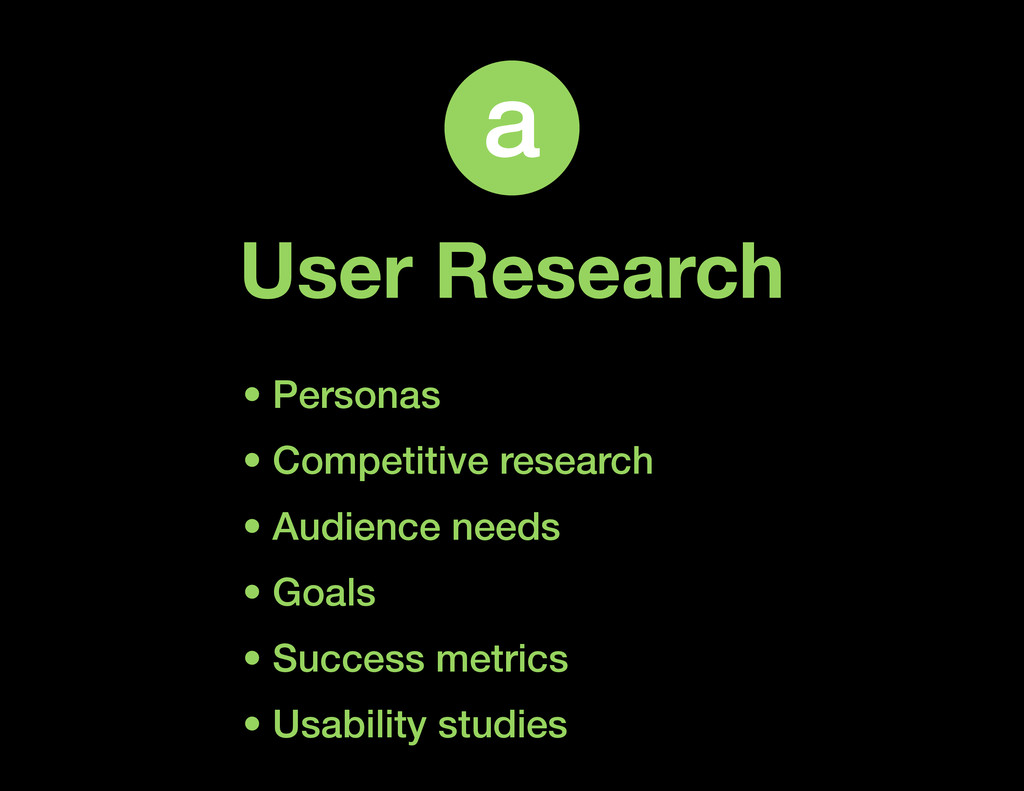 User Research • Personas • Competitive research...