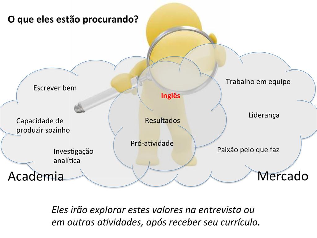 Academia  Mercado  Pró-‐aKvidade  Tra...