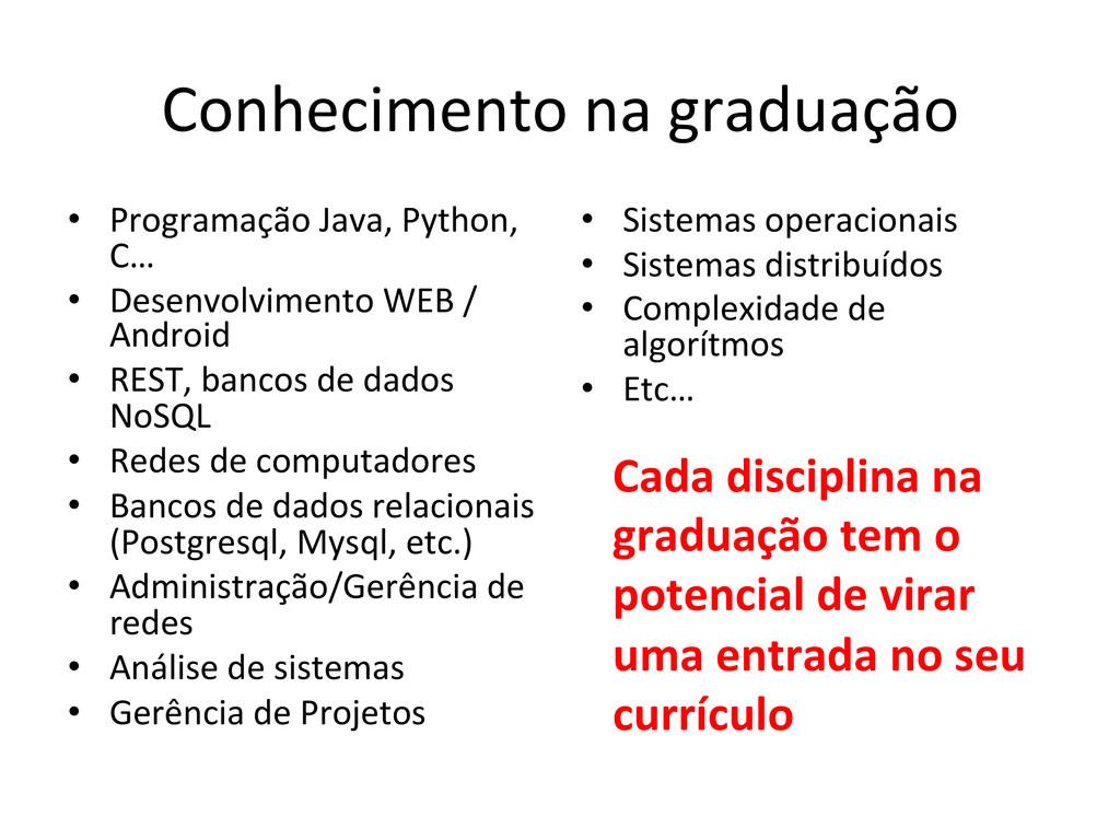 Conhecimento na graduação  • Programa...
