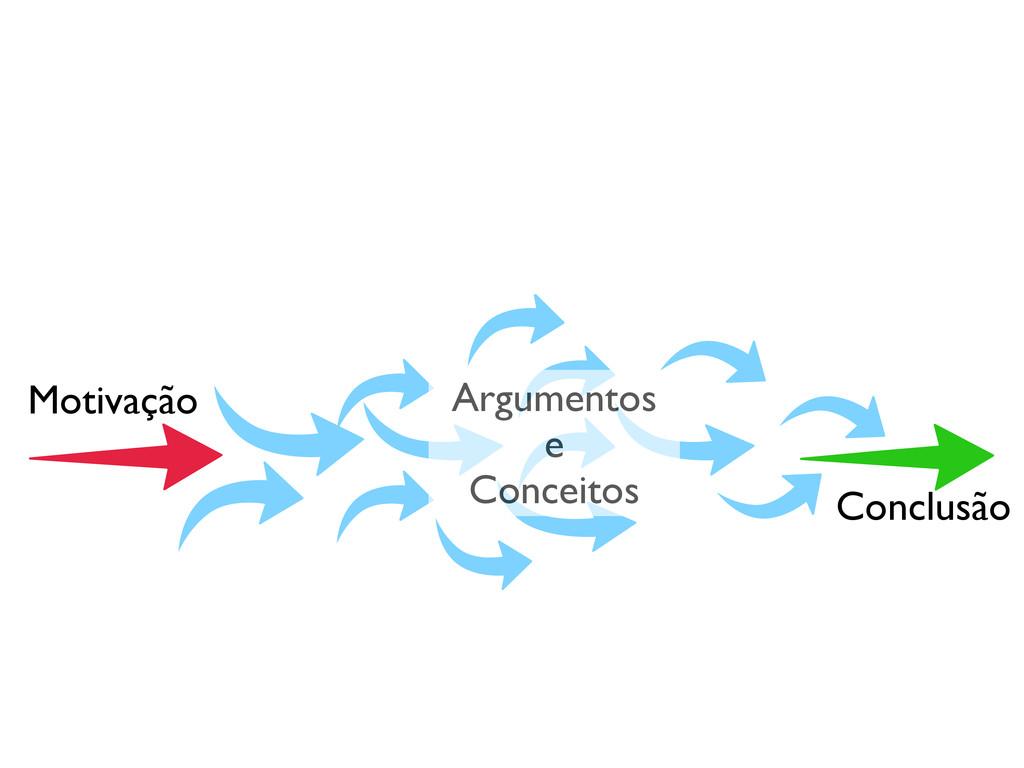 Motivação Conclusão Argumentos e Conceitos