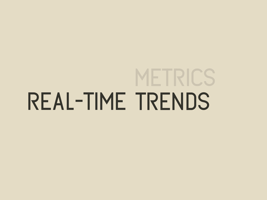 real-time trends metrics