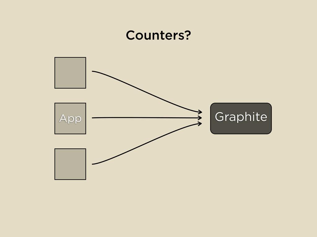 App Graphite Counters?