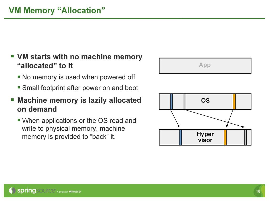 """18 VM Memory """"Allocation"""" § VM starts with no..."""