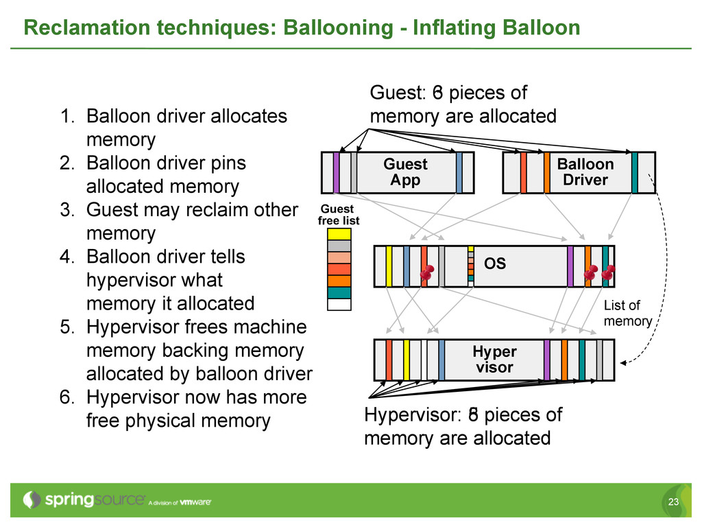 23 Reclamation techniques: Ballooning - Inflati...