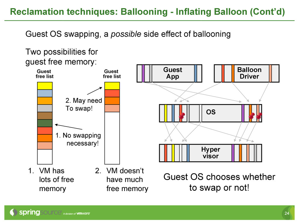 24 Reclamation techniques: Ballooning - Inflati...