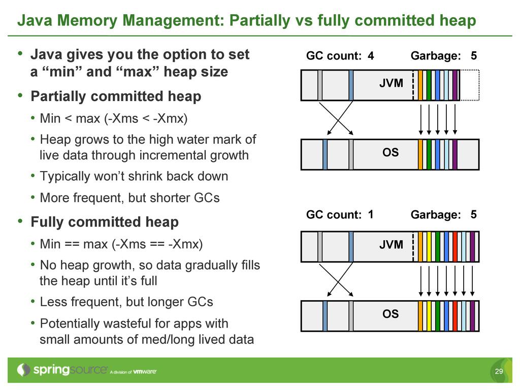 29 OS JVM Java Memory Management: Partially vs ...