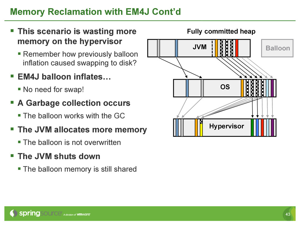 43 JVM § This scenario is wasting more memory...