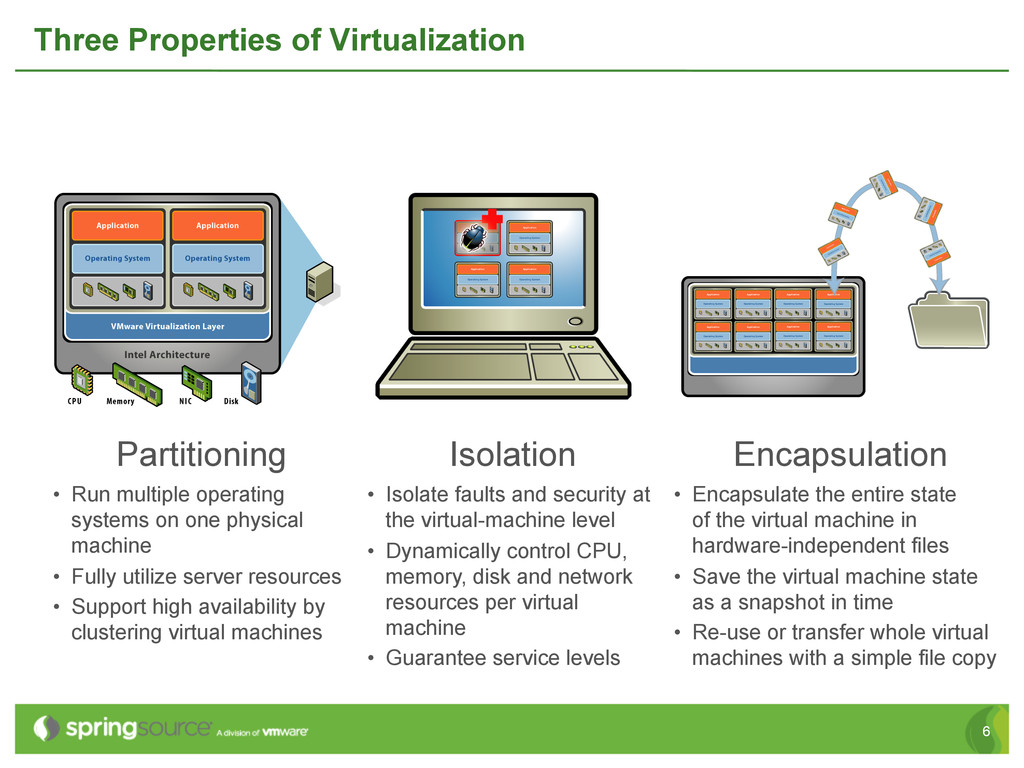 6 Partitioning • Run multiple operating system...