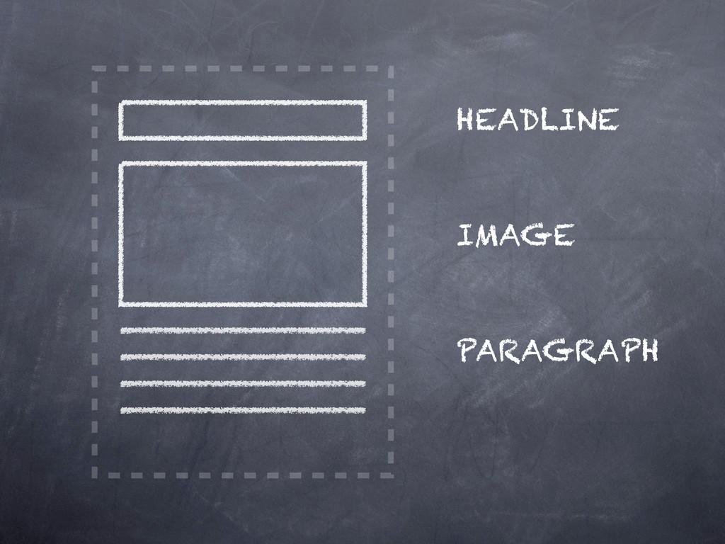 HEADLINE IMAGE PARAGRAPH