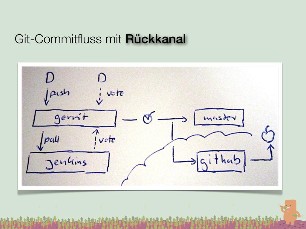 Git-Commitfluss mit Rückkanal