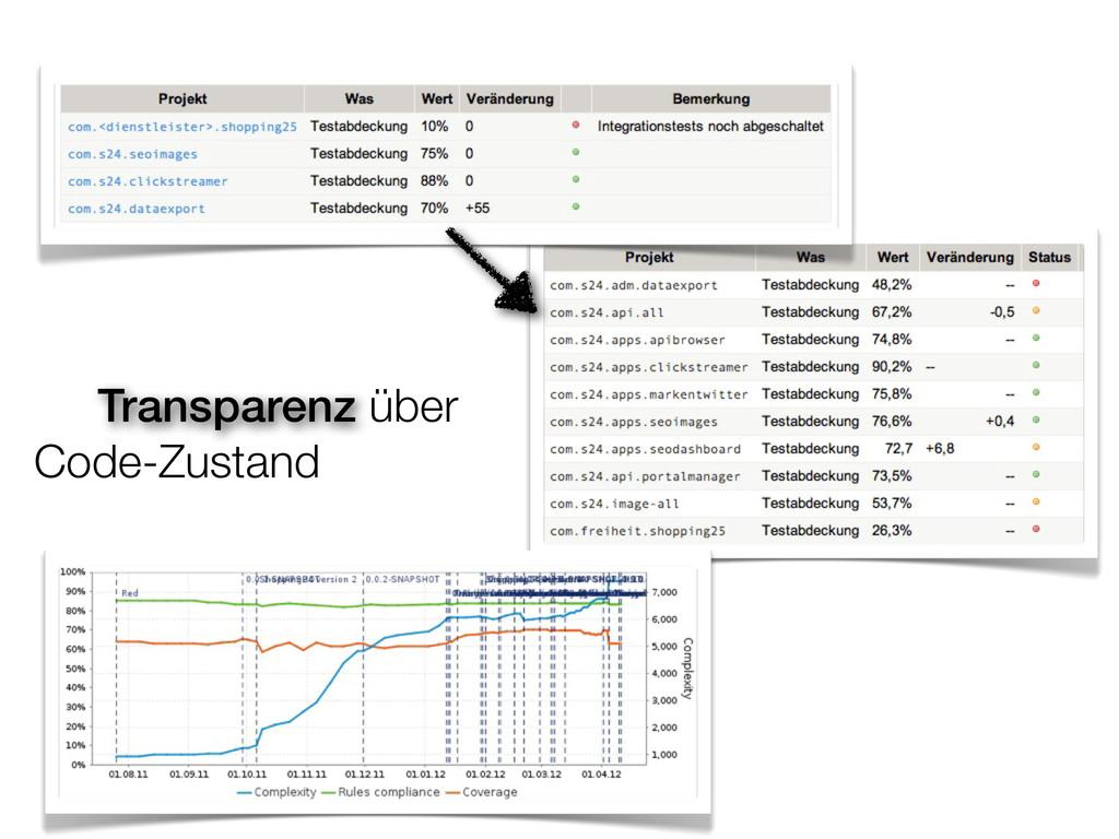 Transparenz über Code-Zustand