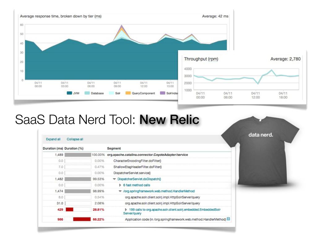 SaaS Data Nerd Tool: New Relic