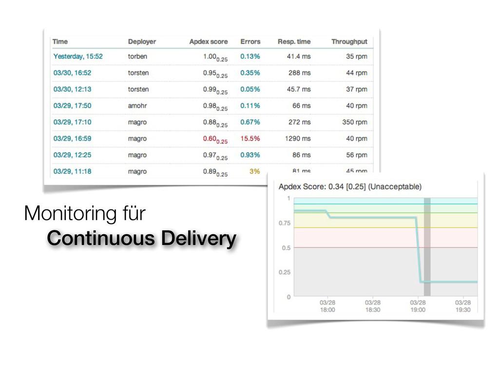 Monitoring für Continuous Delivery
