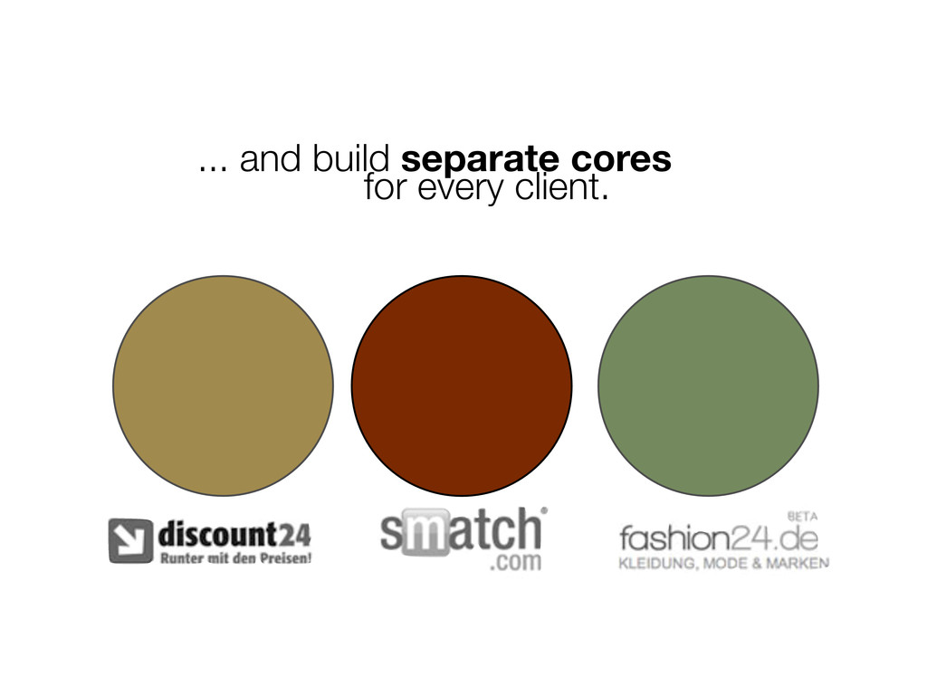 ... and build separate cores for every client.