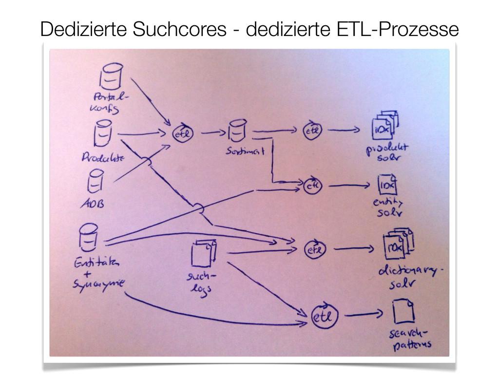 Dedizierte Suchcores - dedizierte ETL-Prozesse