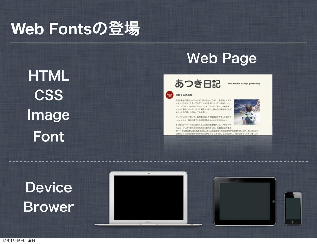 Web Fontsͷొ 8FC1BHF )5.- $44 *NBHF %FWJDF #SP...