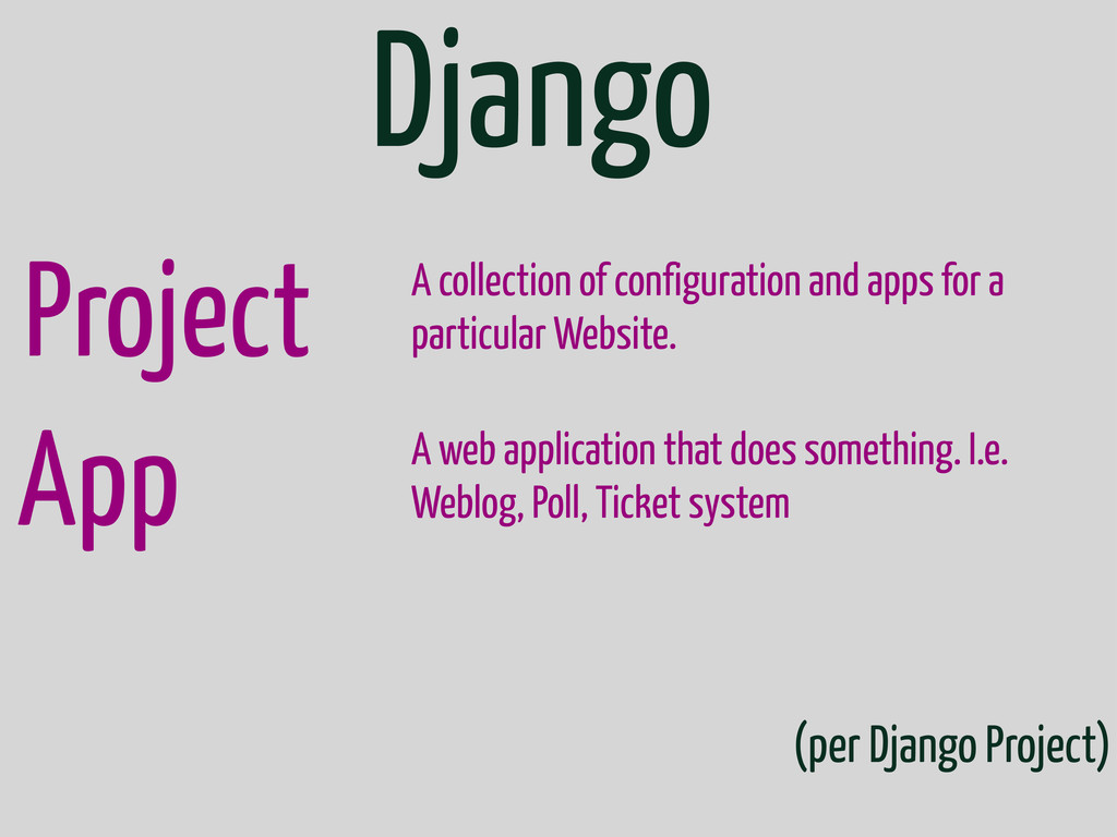 Project App A collection of configuration and a...