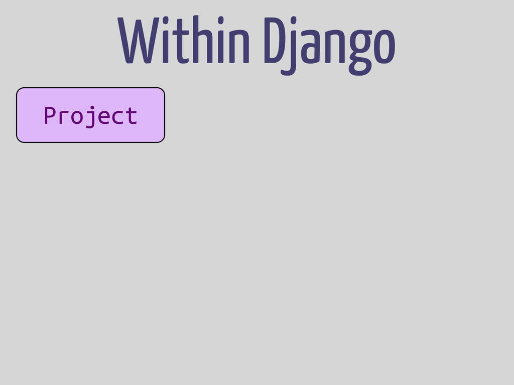 Project Within Django