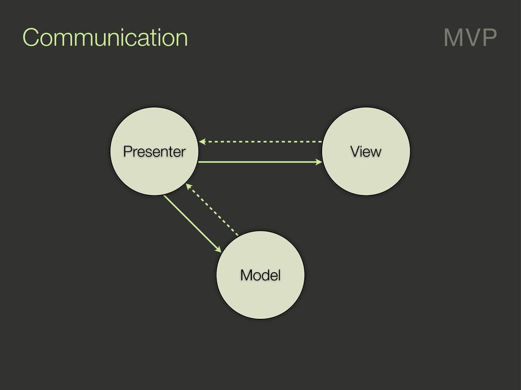 MVP Communication Model View Presenter