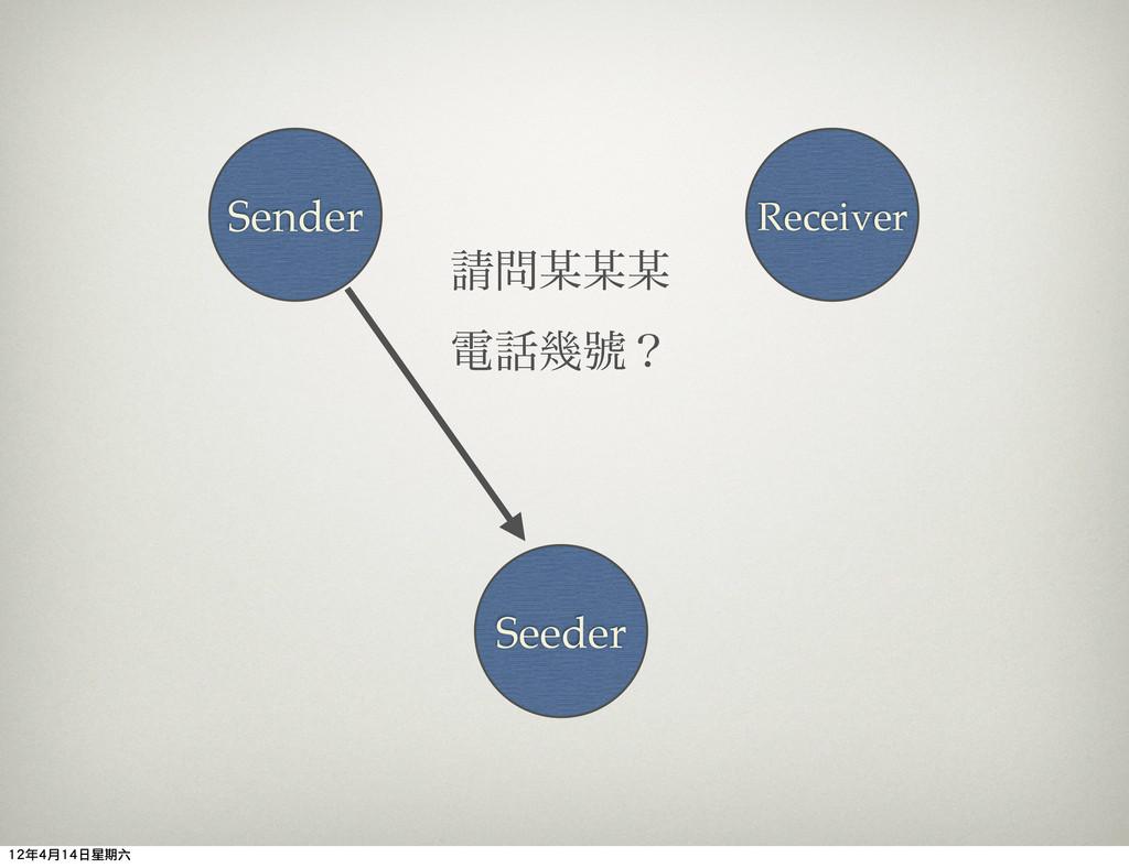 Seeder Sender Receiver  ిزᥒʁ 12年4月14日星期六