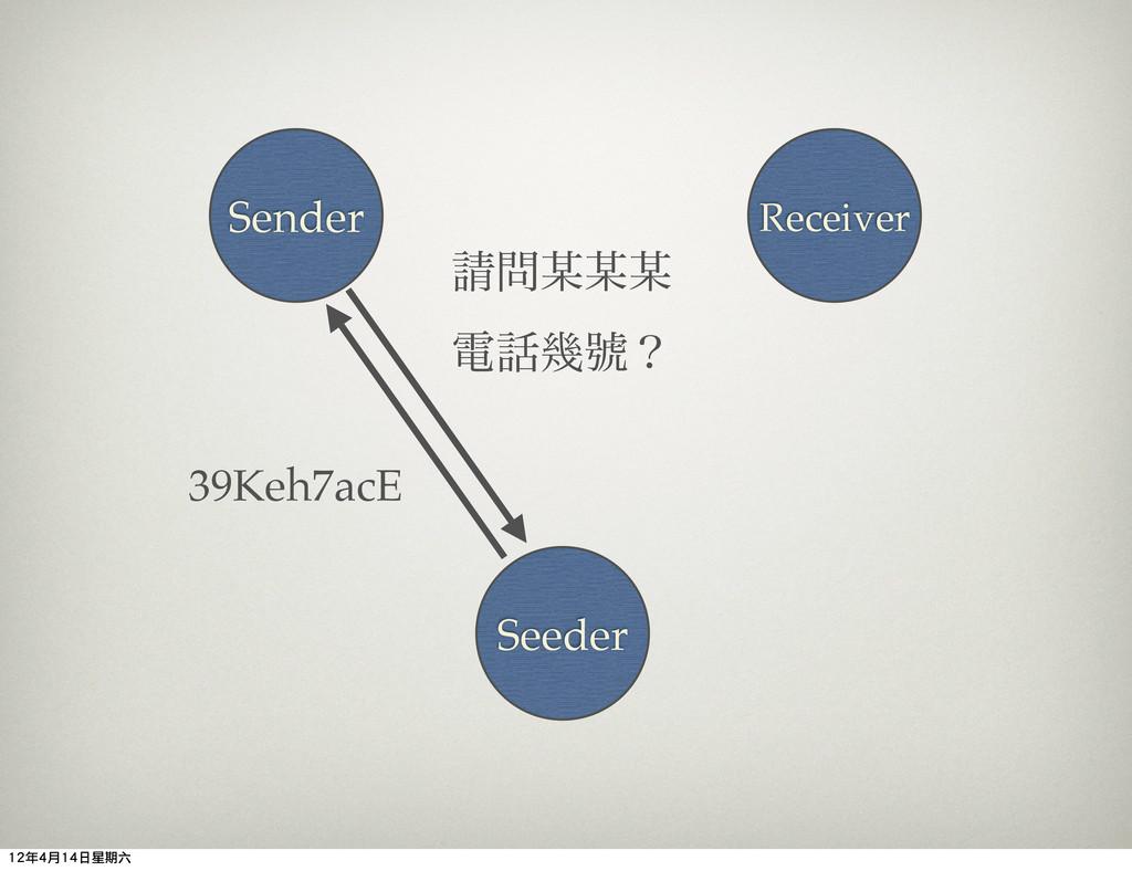 Seeder Sender Receiver  ిزᥒʁ 39Keh7acE 12...
