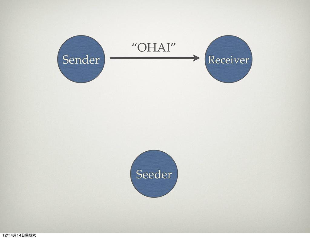 "Seeder Sender Receiver ""OHAI"" 12年4月14日星期六"