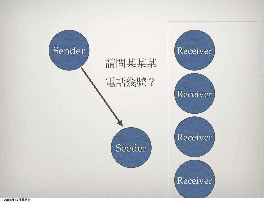 Seeder Sender Receiver  ిزᥒʁ Receiver Rec...