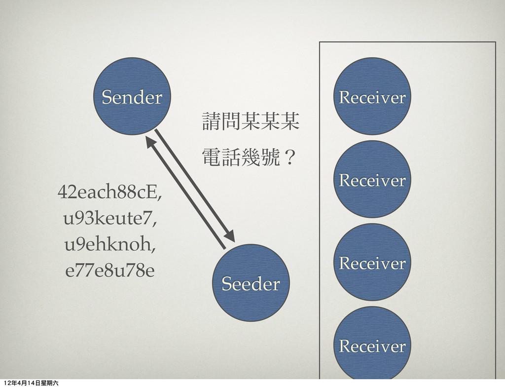 Seeder Sender Receiver  ిزᥒʁ 42each88cE, ...