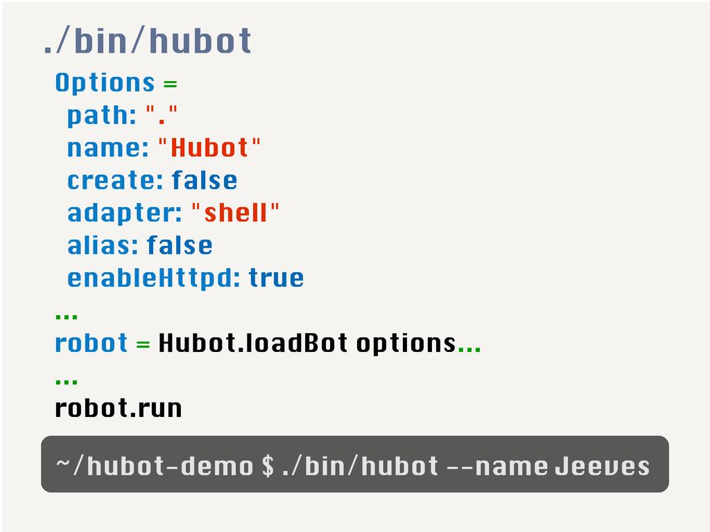 "Options = path: ""."" name: ""Hubot"" create: false..."