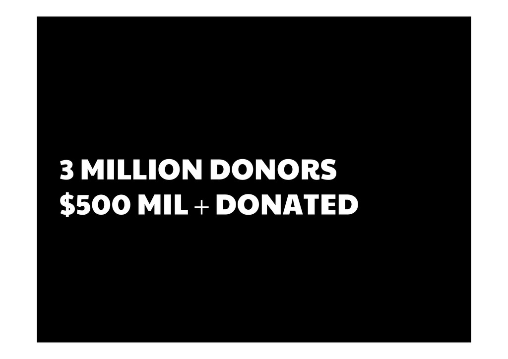 3 MILLION DONORS $500 MIL + DONATED
