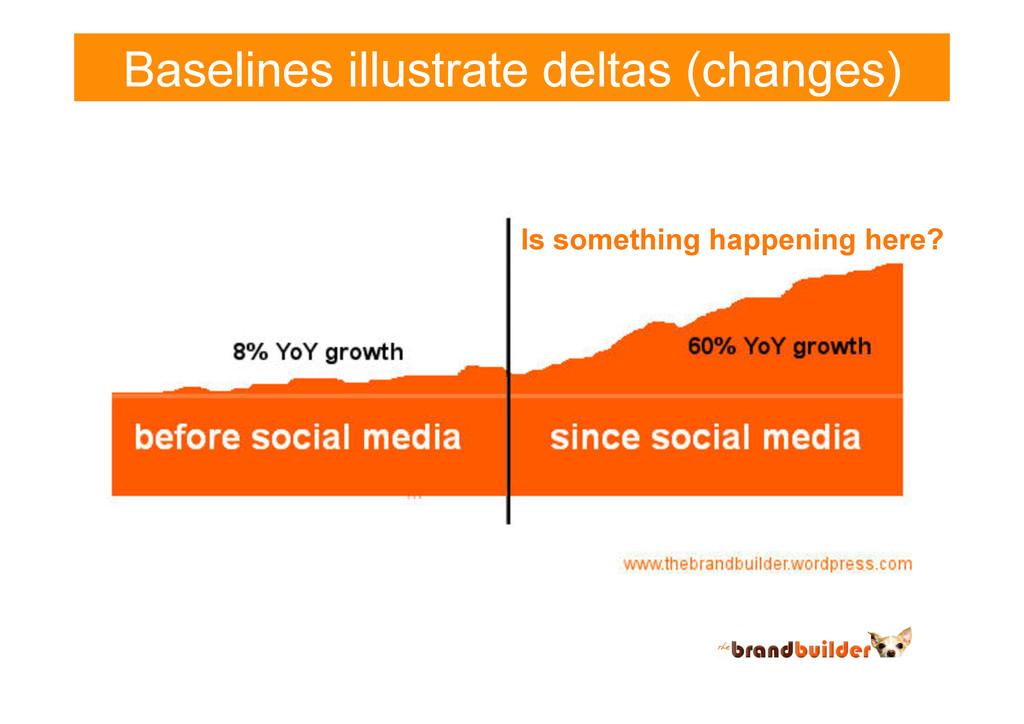 Baselines illustrate deltas (changes) Is someth...