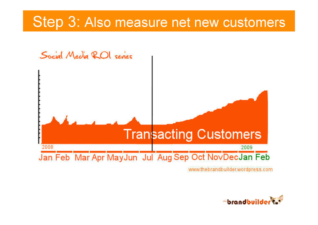 Step 3: Also measure net new customers