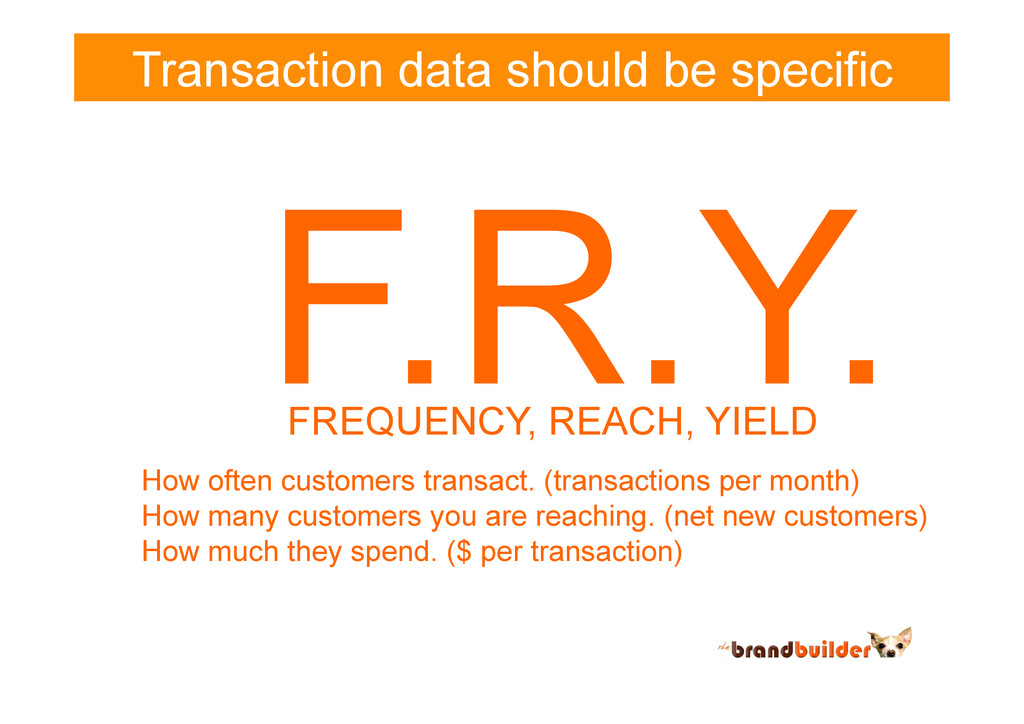 Transaction data should be specific F.R.Y. FREQ...