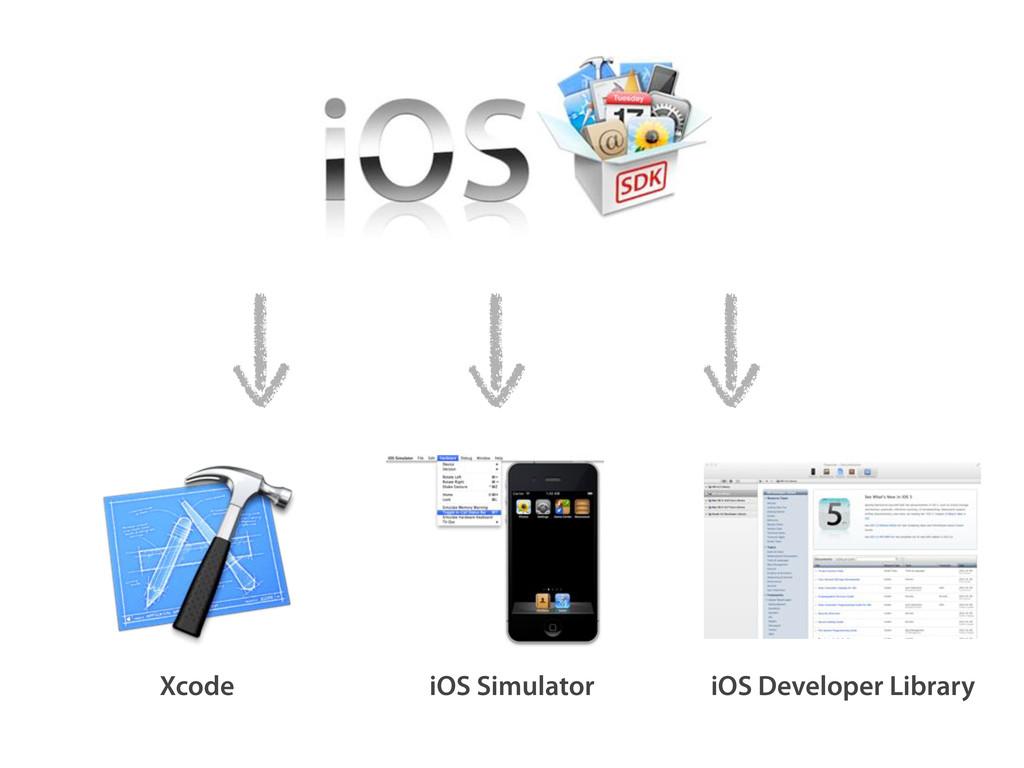 Xcode iOS Simulator iOS Developer Library